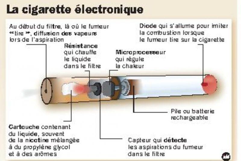 La-cigarette-electronique-ne-fait-pas-l-unanimite_article_popin.jpg